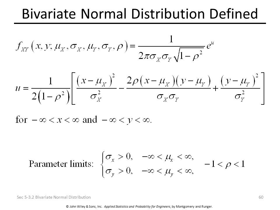 joint pdf for normal random variables