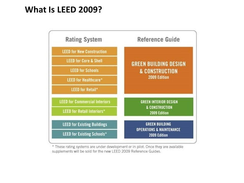 Introduction to green building ppt download for What is leed