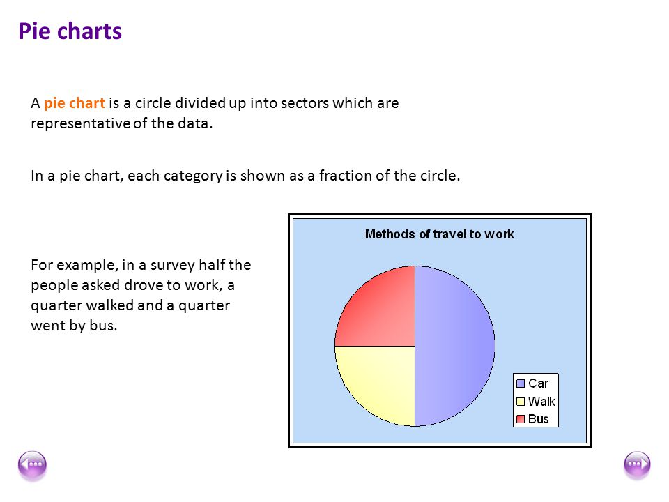 Mal 001 bar graphs and pie charts ppt video online download 19 pie charts a pie chart is a circle divided up into sectors ccuart Images