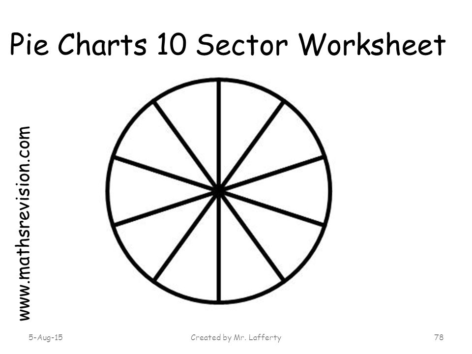 Pie graph worksheets pdf