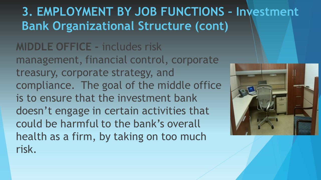 Investment banking lesson 1 introduction ppt video online download - Bank middle office functions ...