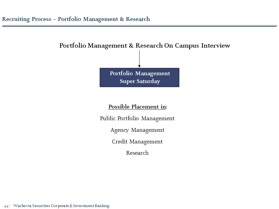 Credit management research projects