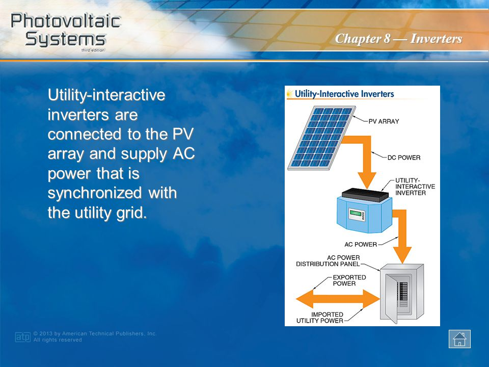 Utility-interactive inverters are connected to the PV array and supply AC power that is synchronized with the utility grid.