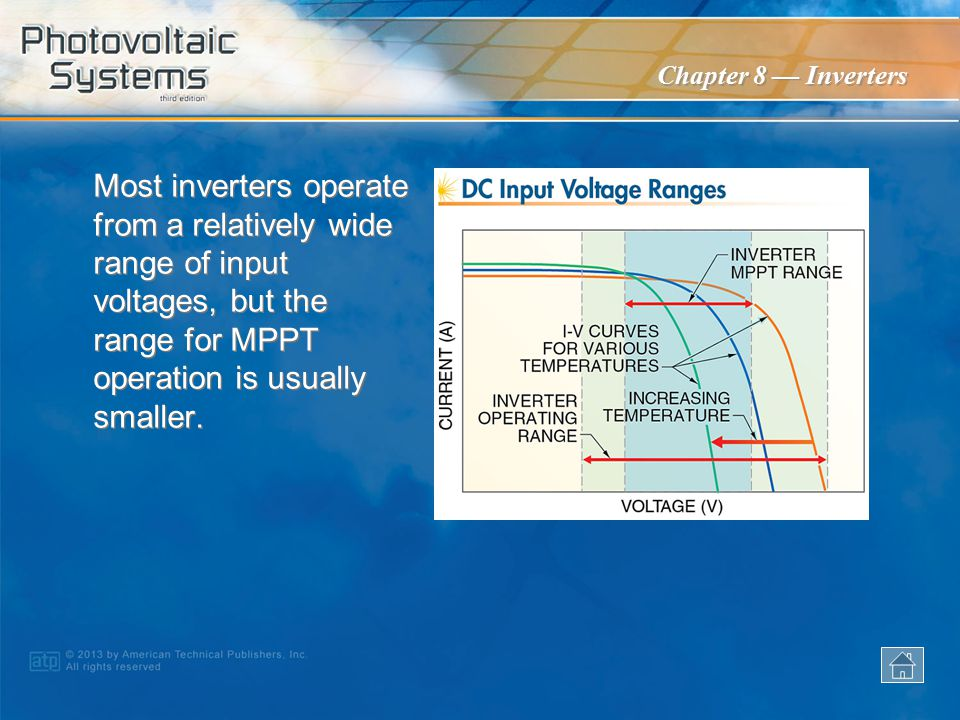 Most inverters operate from a relatively wide range of input voltages, but the range for MPPT operation is usually smaller.