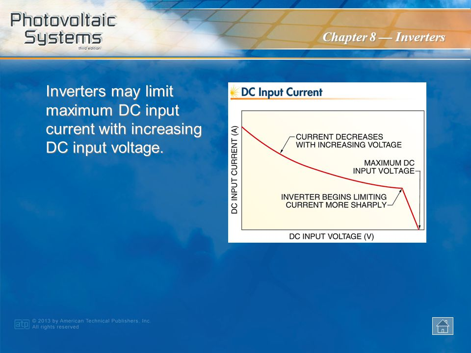 Inverters may limit maximum DC input current with increasing DC input voltage.