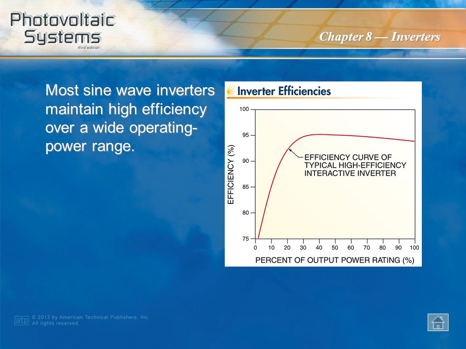 Most sine wave inverters maintain high efficiency over a wide operating-power range.