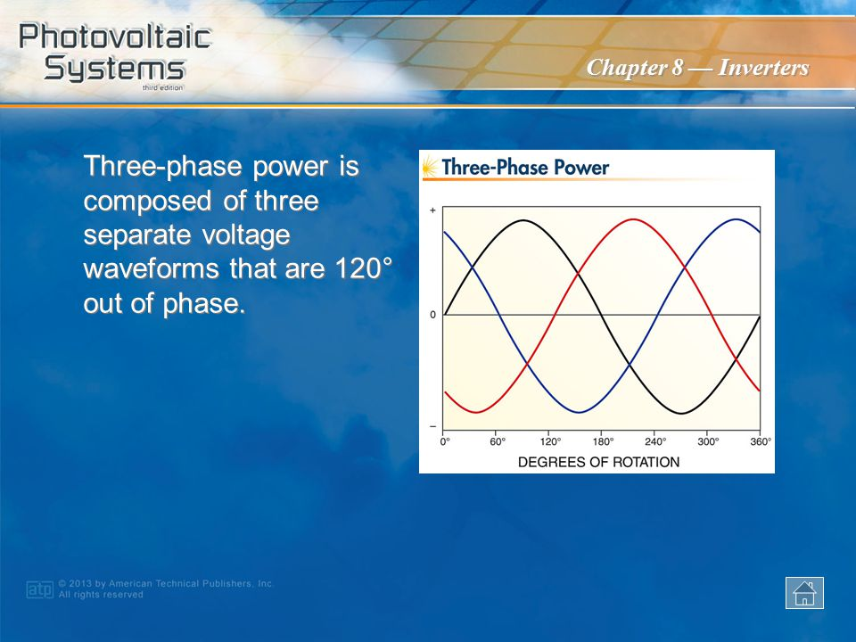 Three-phase power is composed of three separate voltage waveforms that are 120° out of phase.