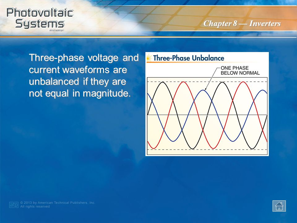 Three-phase voltage and current waveforms are unbalanced if they are not equal in magnitude.