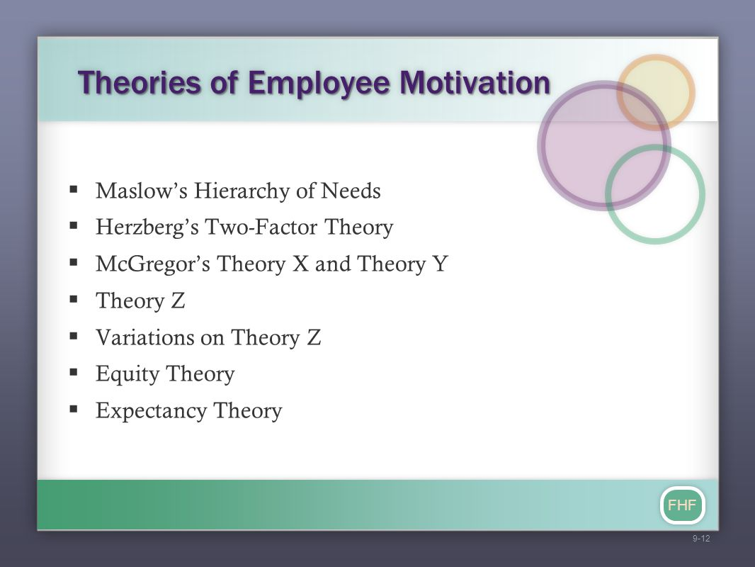 Theories of Employee Motivation