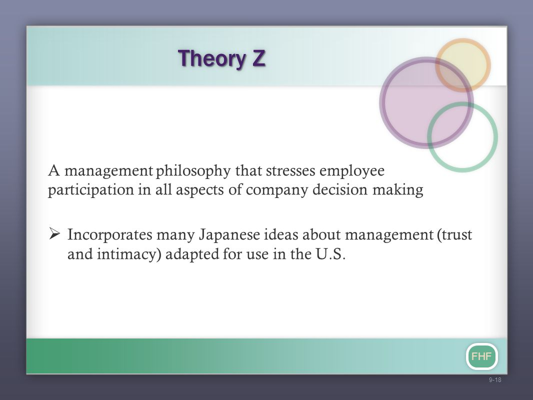 Theory Z A management philosophy that stresses employee participation in all aspects of company decision making.