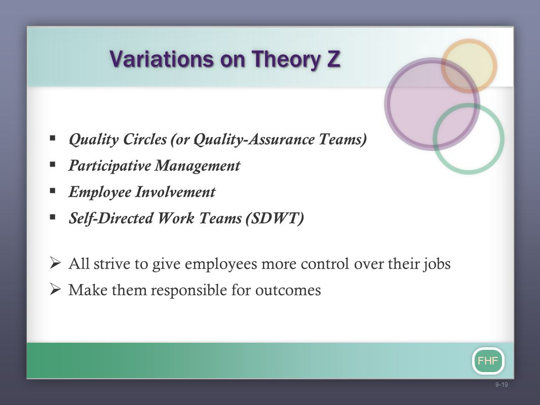 Variations on Theory Z Quality Circles (or Quality-Assurance Teams)