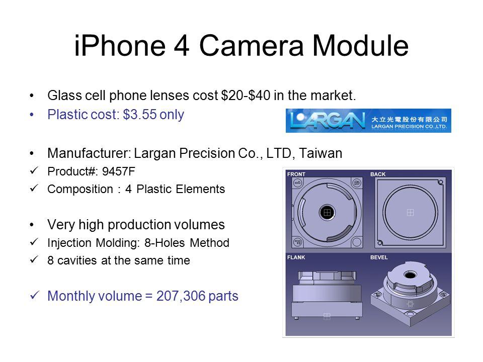 Plastic Optical Materials