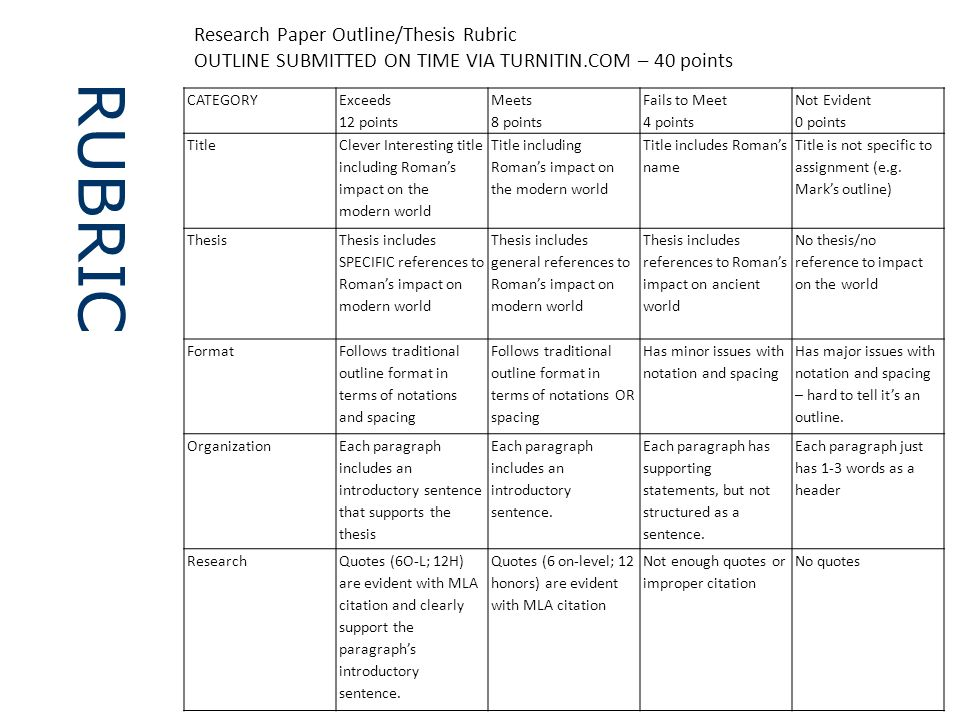 grading rubric for research paper outline Research paper conclusion: what was learned writer makes precise conclusions and/or suggestions for further research rubric for website evaluation.