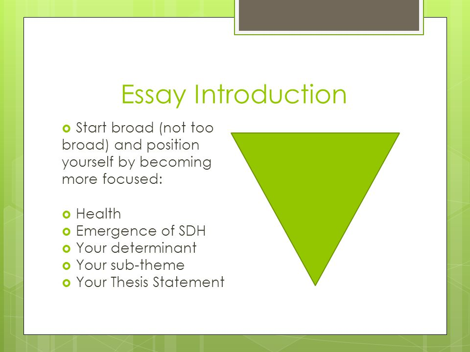 how to start off an introduction for an essay
