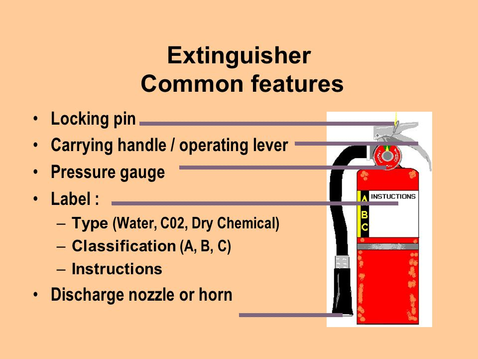 Labeled Diagram Of Extinguisher 28 Images Fire