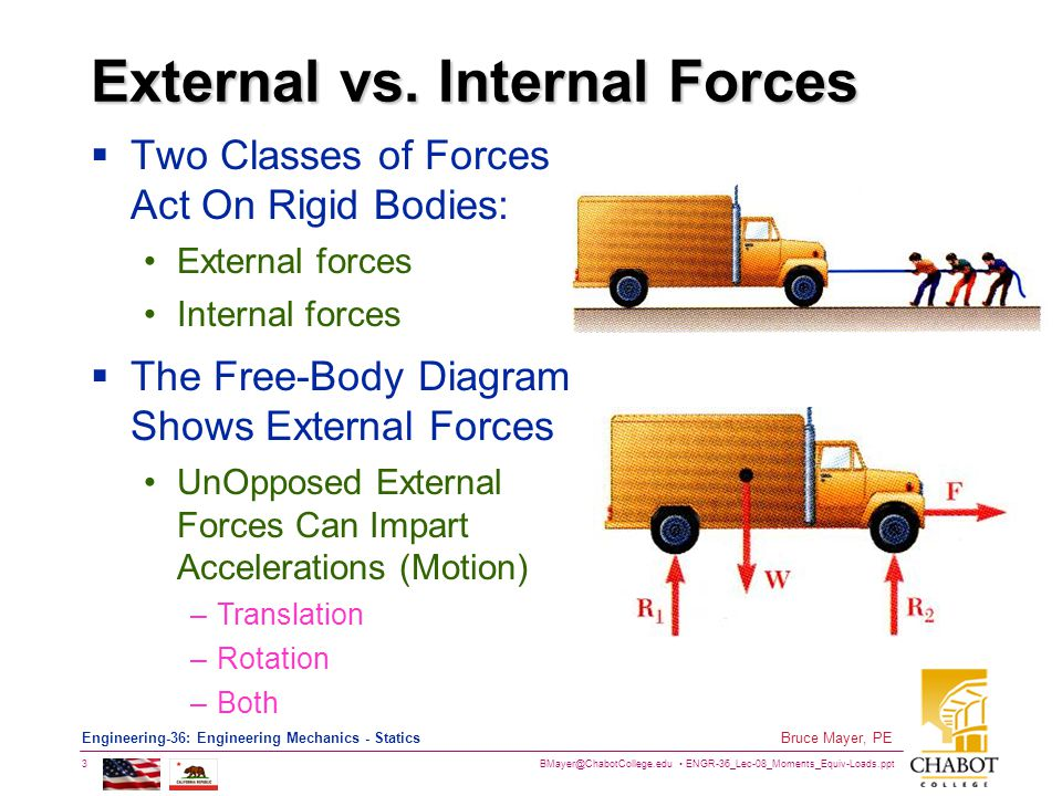 What Are Examples of External Forces?