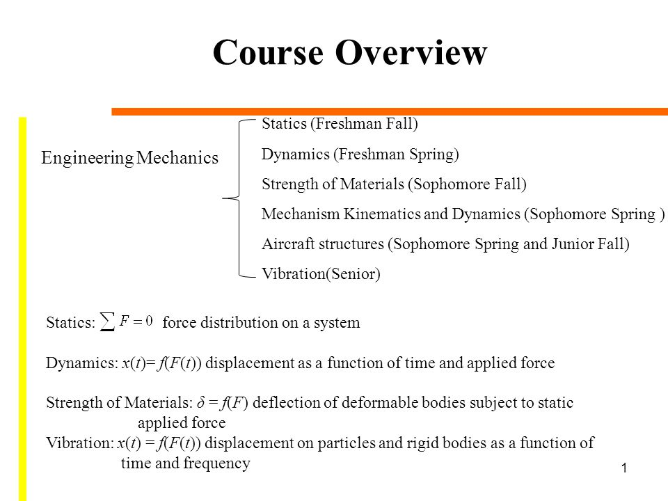 course outline of mechanics statics Engineering course# course name (link to related courses) ece102  engineering  mathematical treatment of the basic physical principles of statics.