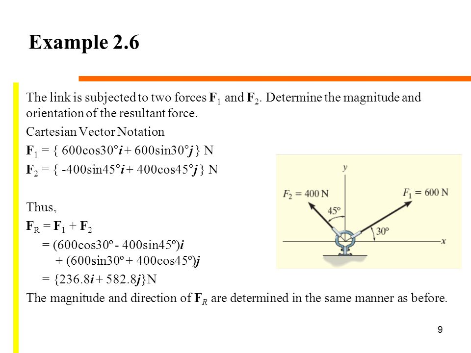 Astonishing how to find magnitude of 2 vectors pics