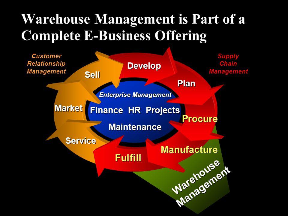 enterprise warehouse management