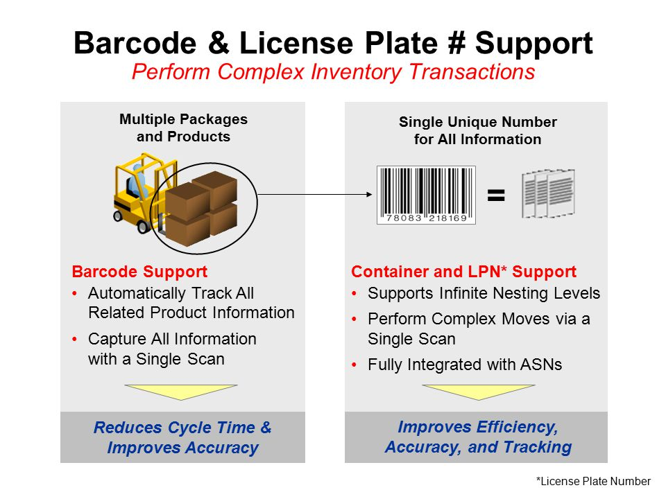 Oracle Warehouse Management Ppt Download