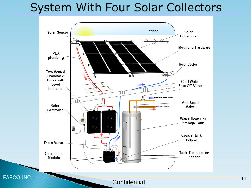 Fafco Solar Water Heater 1500 Trend Home Design 1500