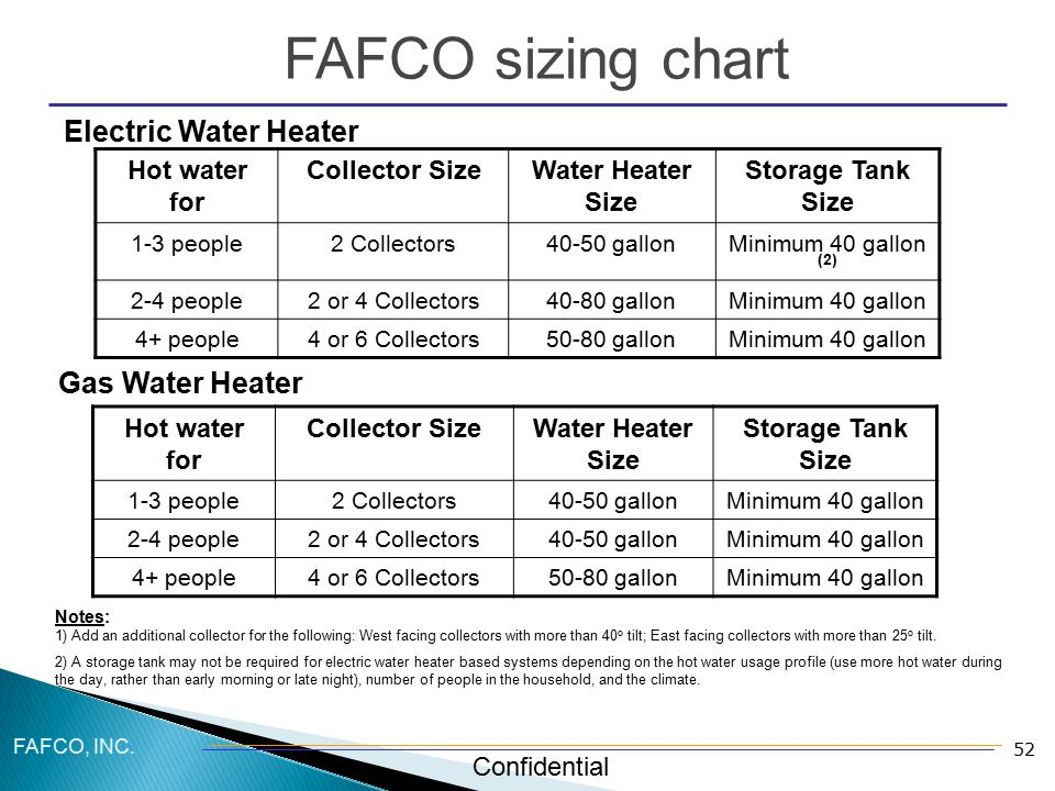 fafco sizing chart electric water heater gas water heater