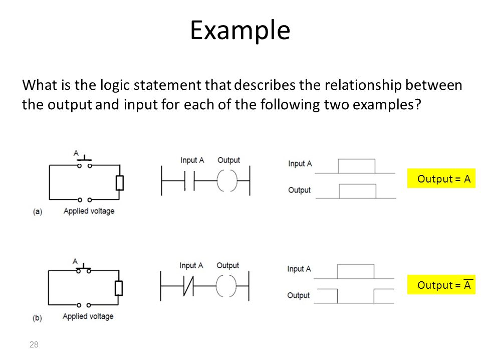 Lecture 4 Programmable Logic Controllers Ppt Video