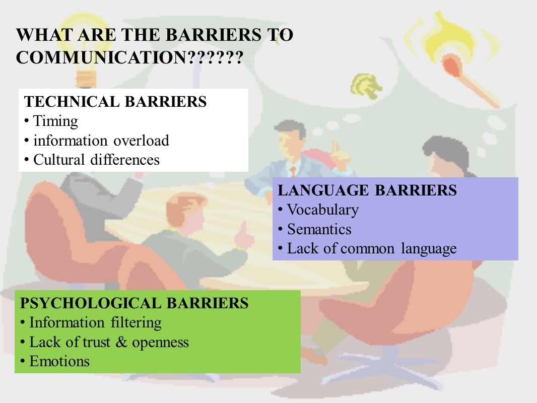 common barriers of communication There are several barriers to effective communication that include language differences, physical barriers, differences in perception and a lack of attention or interest cultural differences and emotional barriers may also hinder effective communication.