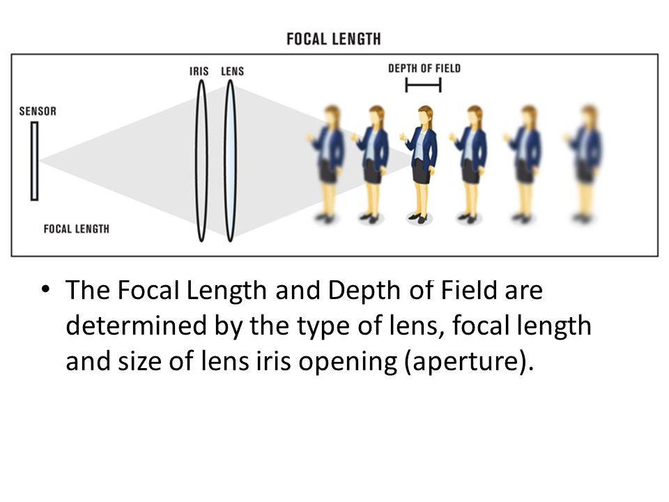 The Focal Length and Depth of Field are determined by the type of lens, focal length and size of lens iris opening (aperture).