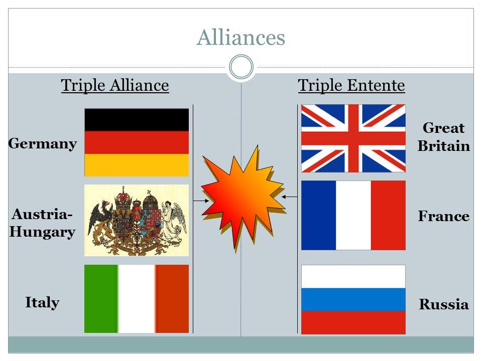100+ Allied Powers Ww1 Flags – yasminroohi