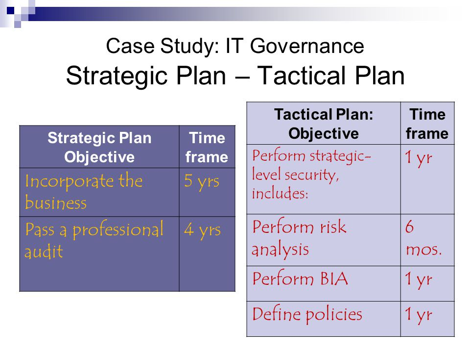 strategic planning case Strategic creative analysis (scan) is a process for strategic planning, decision making and analyzing case studies scan is also useful for marketing planning and personal career planning.