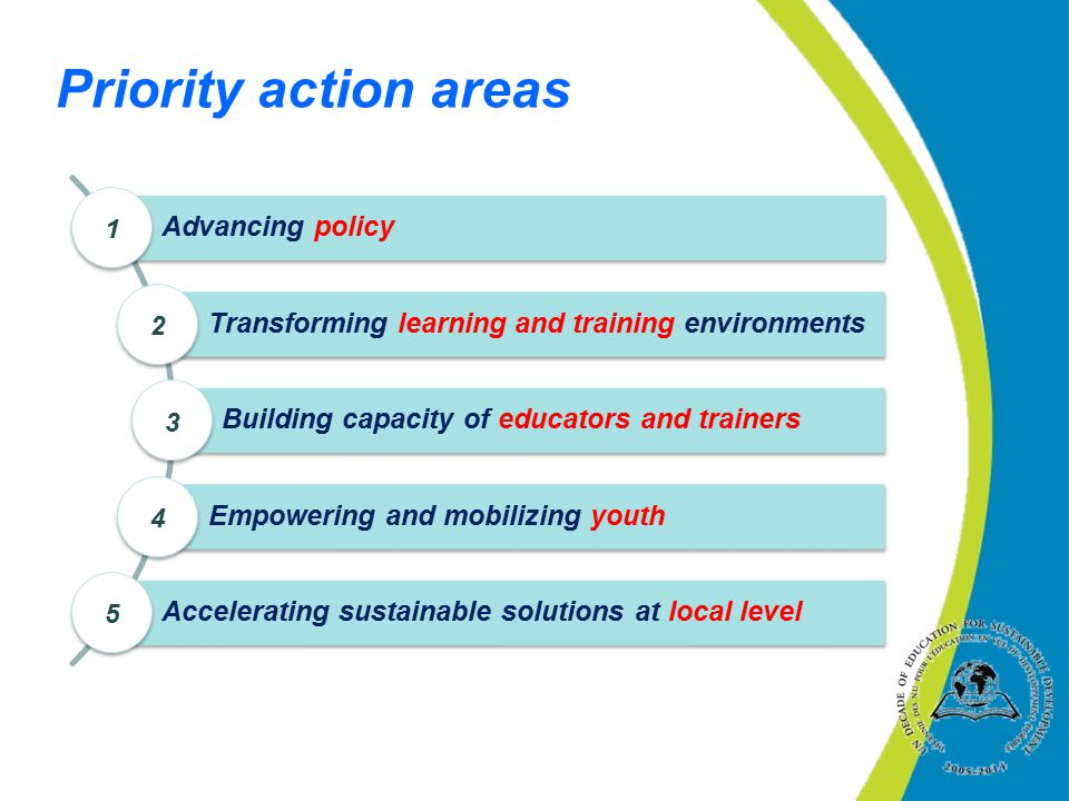 Priority action areas Advancing policy