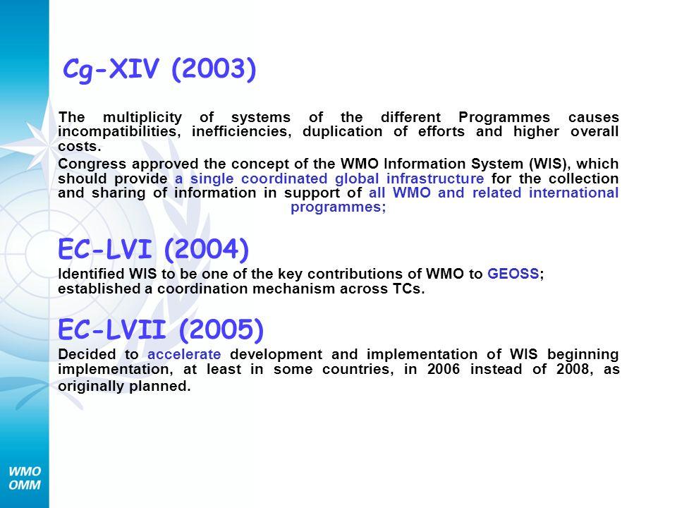 Cg-XIV (2003) EC-LVI (2004) EC-LVII (2005)