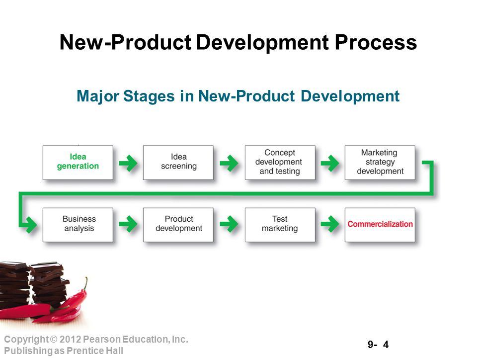new product development decision process by kotler Rather firms design and develop new products for certain reasons which may  include:  kotler (1980) stated that a successful product comes through proper  planning,  new product ideas and developing sound research and decision  procedures at each stage of the new products development process.
