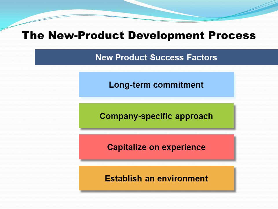 Developing and managing products ppt video online download for It product development companies