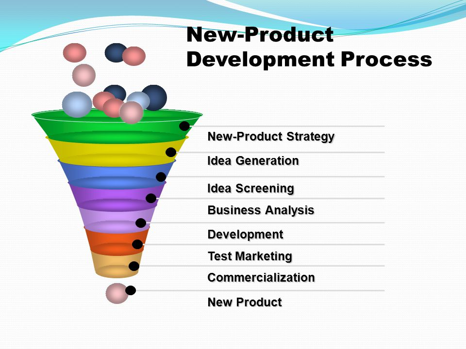 Developing and managing products ppt video online download for New product design