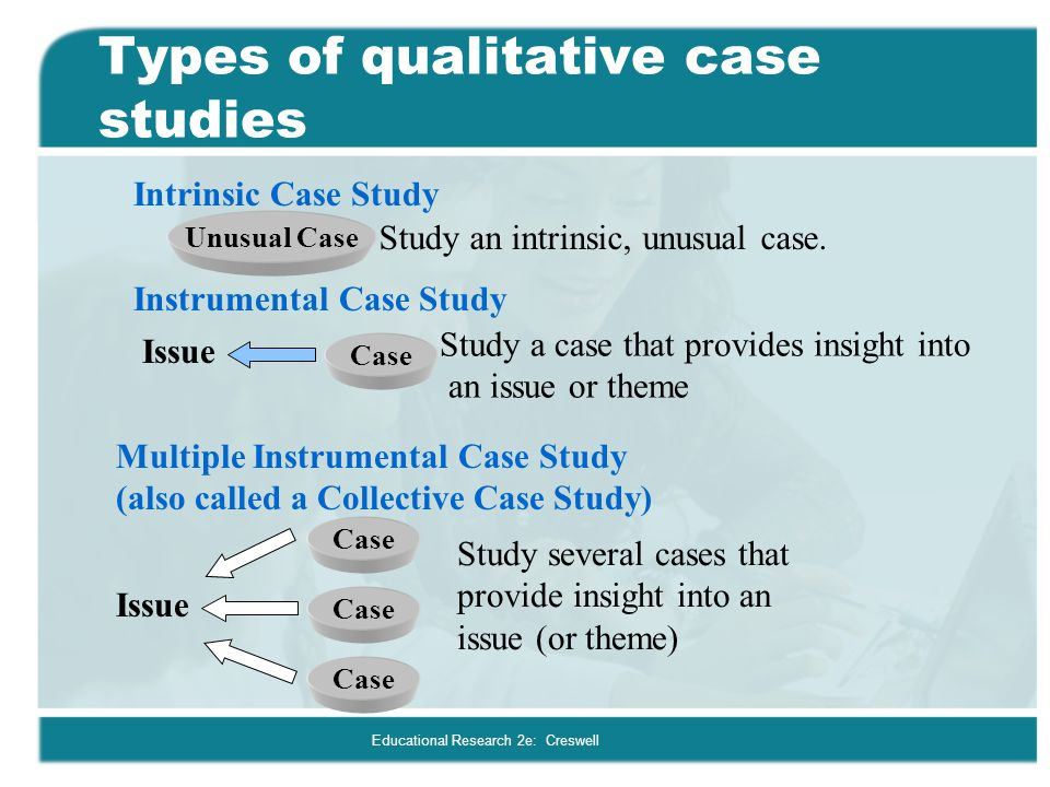 Types of qualitative case studies