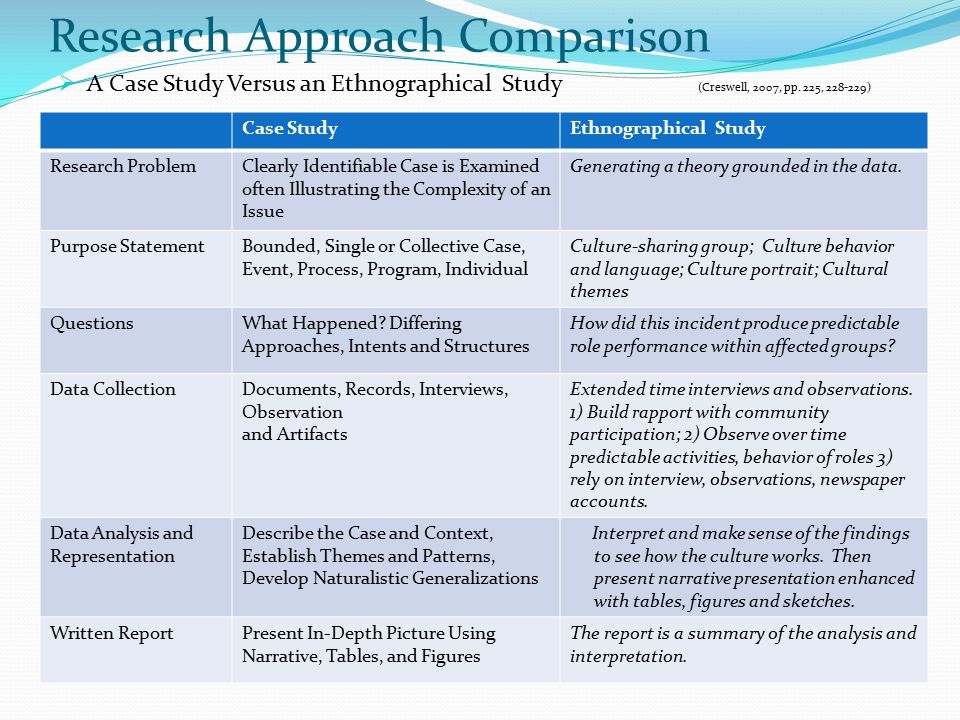 What Is Survey Research? - Definition, Methods & Types ...