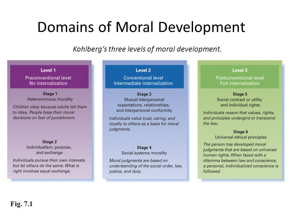moral developmental Moral development: lawrence kohlberg and carol gilligan the term moral development most properly describes a natural, long-term process of psychological growth with regard to the.