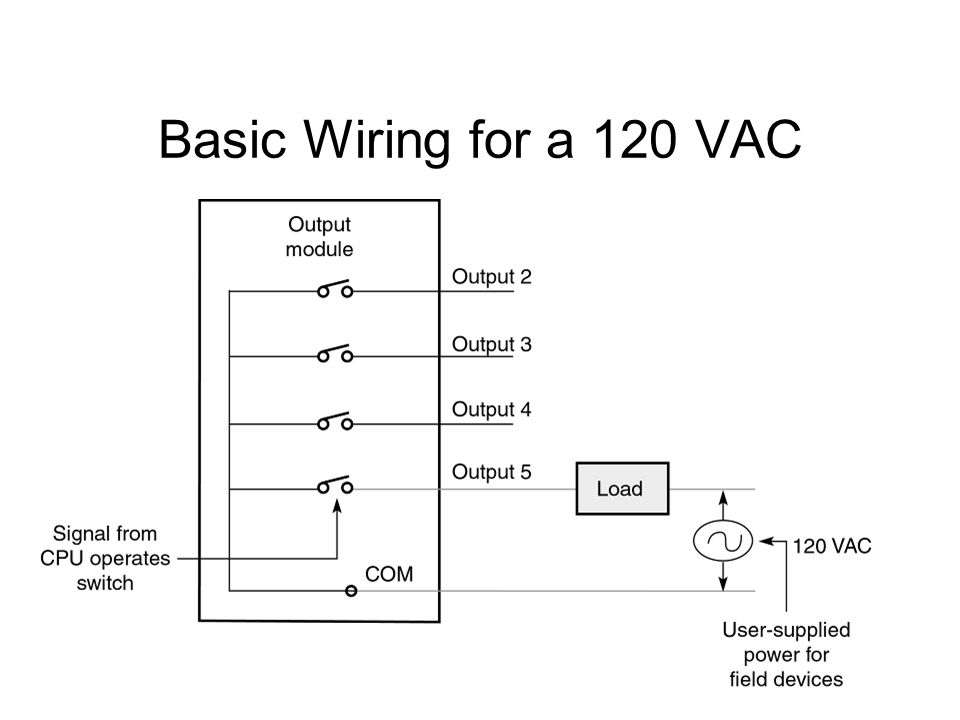 Basic+Wiring+for+a+120+VAC 1746 no4i wiring diagrams wiring diagrams 1746-ni16i wiring diagram at reclaimingppi.co