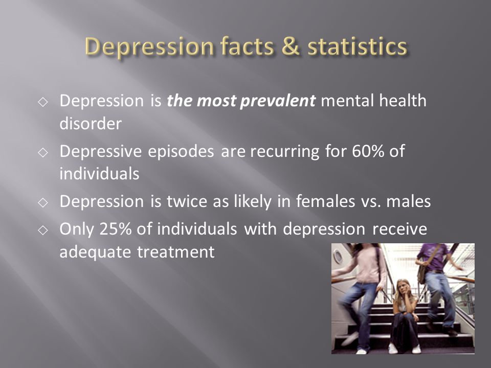 Depression facts & statistics