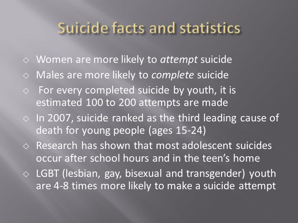 Suicide facts and statistics