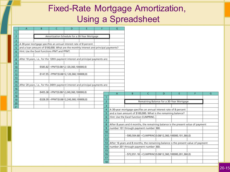 MortgageBacked Securities  Ppt Download