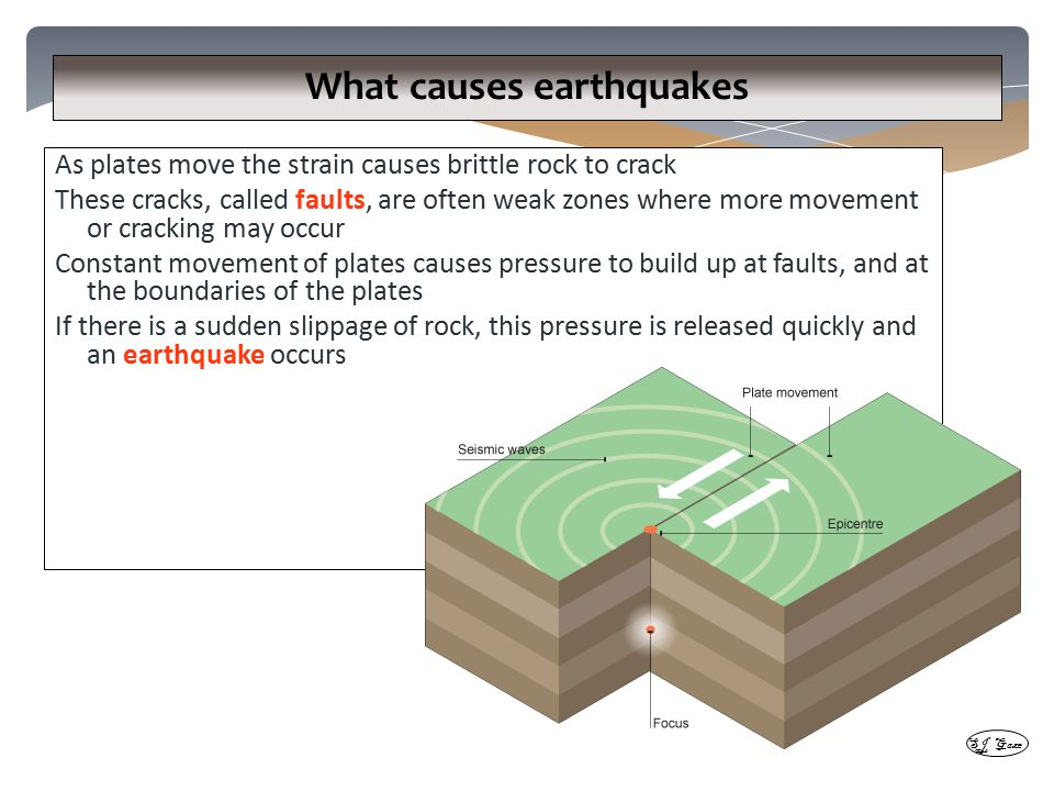 causes of earthquakes It's hard to say exactly when and where the next earthquake will hit, but   earthquakes — but we devote considerably less to preventing these.