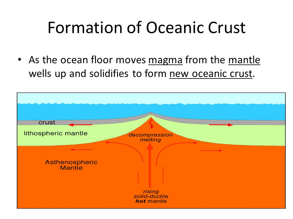 Plate Tectonics, Earthquakes and Volcanoes - ppt video online download