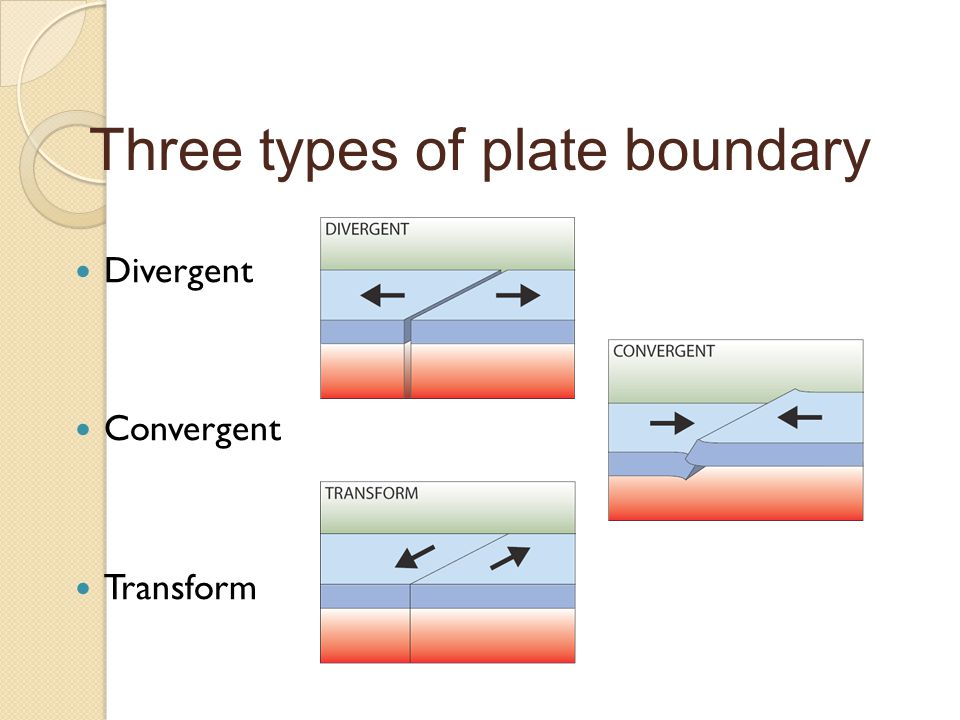 plate boundaries divergent video image collections
