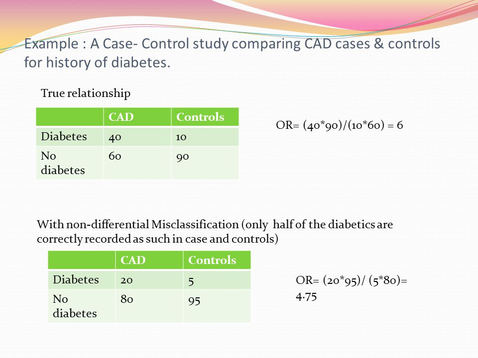 The     best Case control study ideas on Pinterest   School     PLOS Risk Factors for Amputation in Patients with Diabetes MellitusA Case Control  StudyA Case Control Study   Annals of Internal Medicine   American College  of