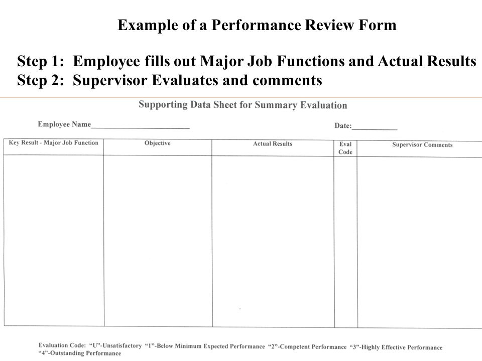 Coaching Employees Training Performance Review Listening ppt – Employee Review Form