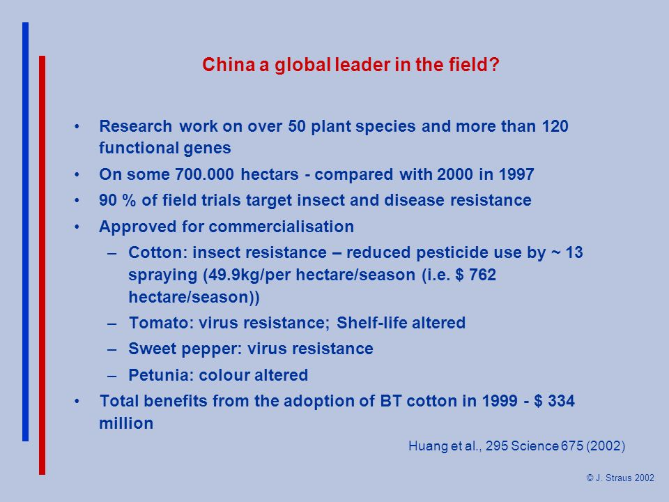 China a global leader in the field