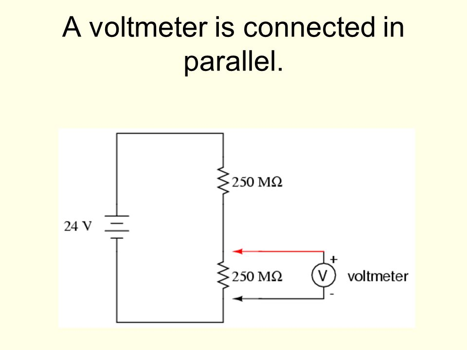 Voltmeter In Parallel : Electric current and resistance ppt video online download